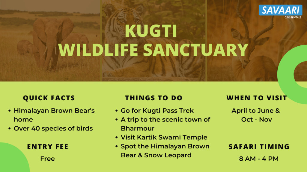 Kugti Wildlife Sanctuary Infographic