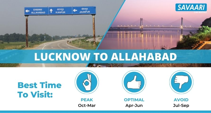 Lucknow to Allahabad by road