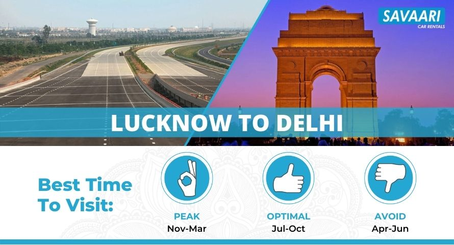 Lucknow to Delhi by Road